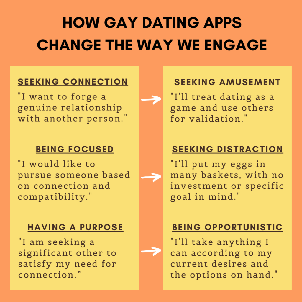 gay dating apps
